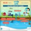 Máy Lọc Nước Ecosphere