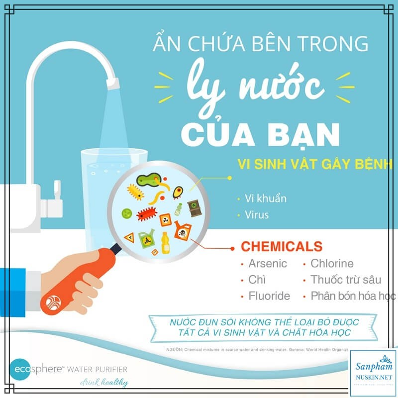 http://sanphamnuskin.net/thumbnail/shop_medium//products/ecosphere/an-chua-ben-trong-ly-nuoc-cua-ban.jpg