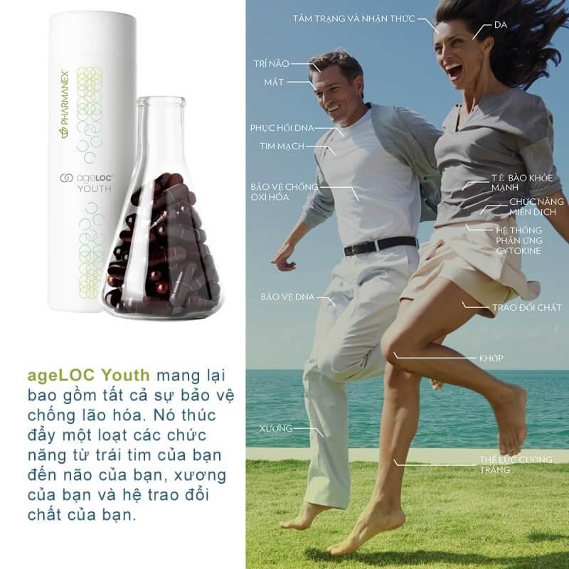 Ageloc Youth (hàng Mỹ)