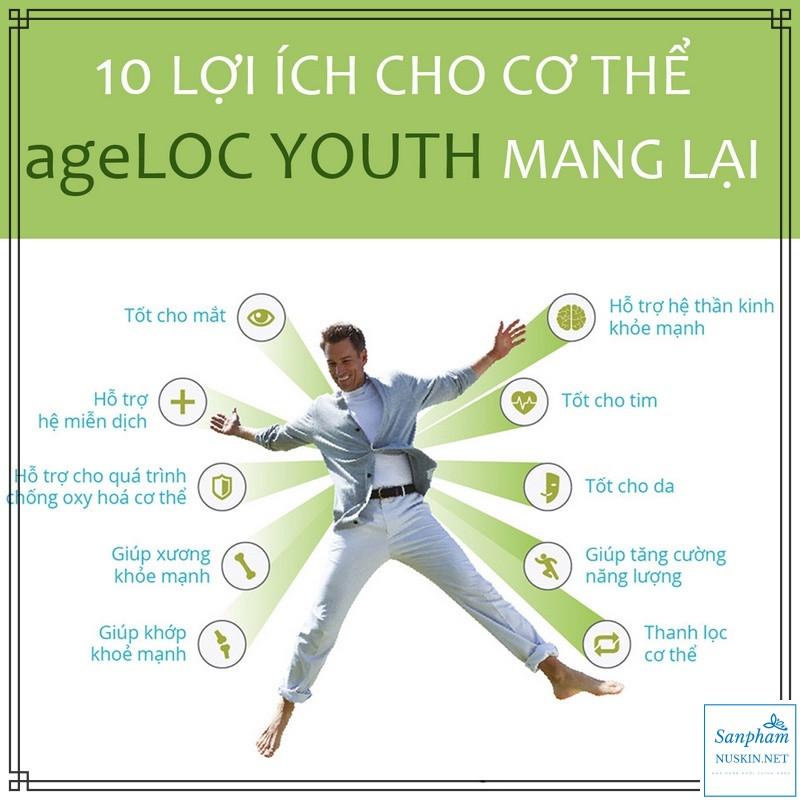 Ageloc Youth (YSpan)